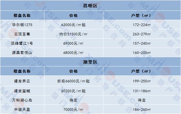 http://www.house31.com/zhuangxiuweihu/138102.html