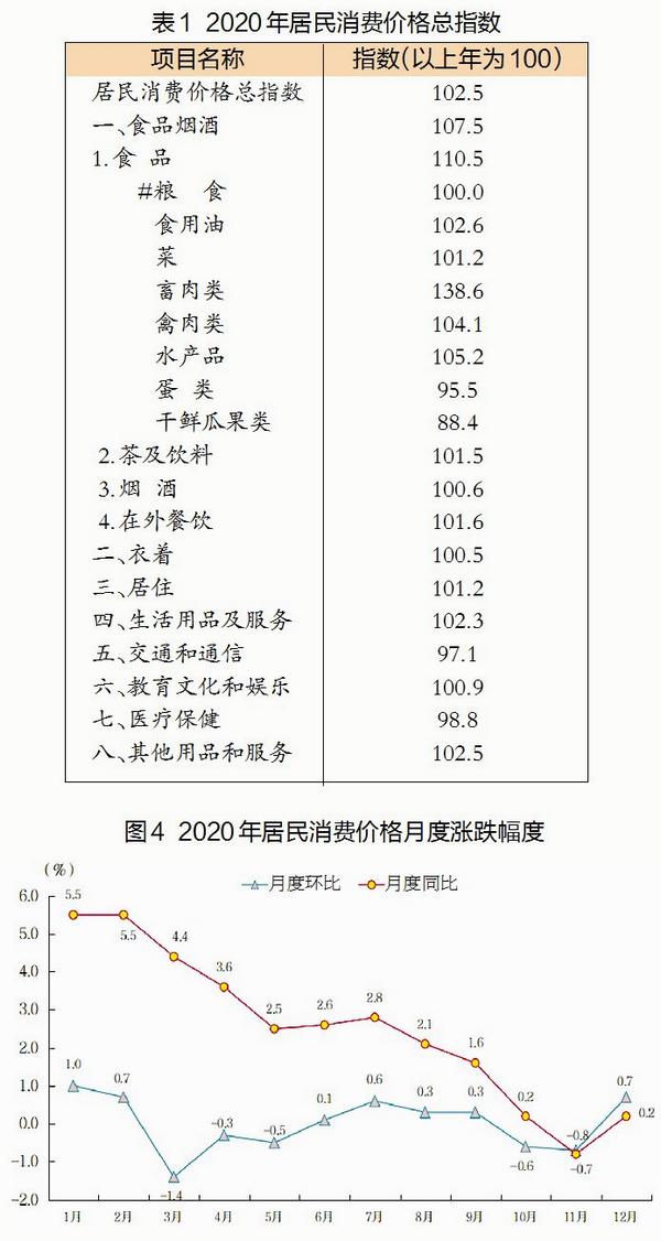 """人口城镇化_""""十四五""""末山东常住人口城镇化率将达65%左右"""